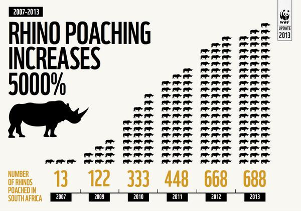 Very scary numbers!